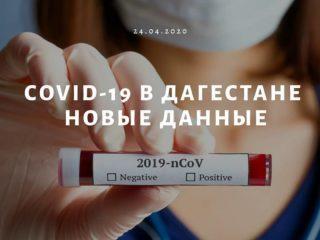 В Дагестане выявлено 113 новых больных коронавирусом, в том числе трое детей.