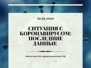 В понедельник,  30 марта, Роспотребнадзор официально подтвердил заражение коронавирусом 4 человек, находящихся в Дагестане.  Они получают лечение.  Полный круг контактов пациентов устанавлен, с ними ведётся работа.