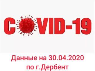 30.04.2020 выписались из инфекционного госпиталя 5 человек, у которых был подтверждён коронавирус