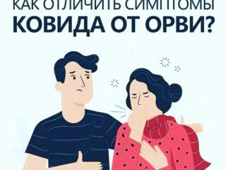 Как отличить симптомы COVIDA-19 от ОРВИ?